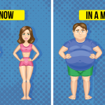 diet & weight management a-z list